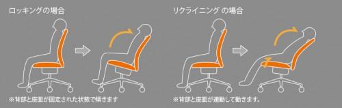 reclining