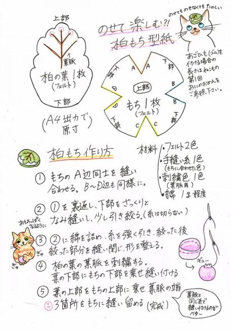 recipi01